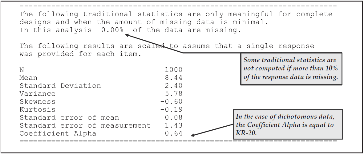 Summary Statistics from Traditional Item Analysis Results